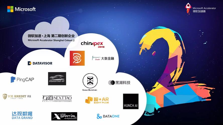 微软加速器·上海公布二期入选创新企业